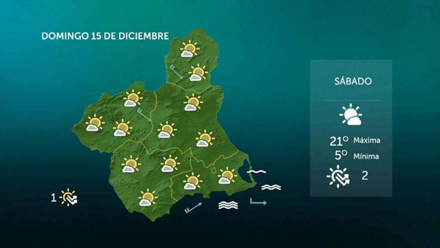 Temperaturas máximas, en descenso en el litoral