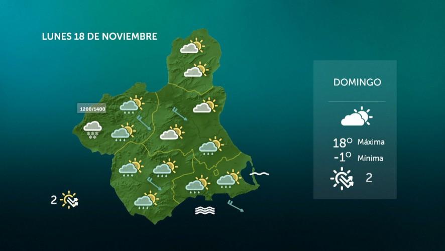 Posibilidad de precipitaciones durante la madrugada