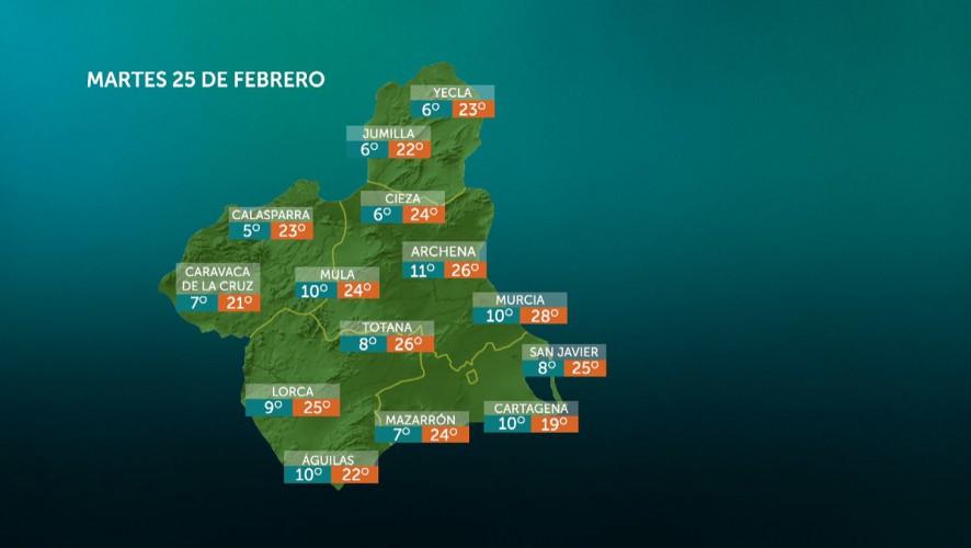 Temperaturas en ascenso, salvo las máximas del norte de la región, que bajan