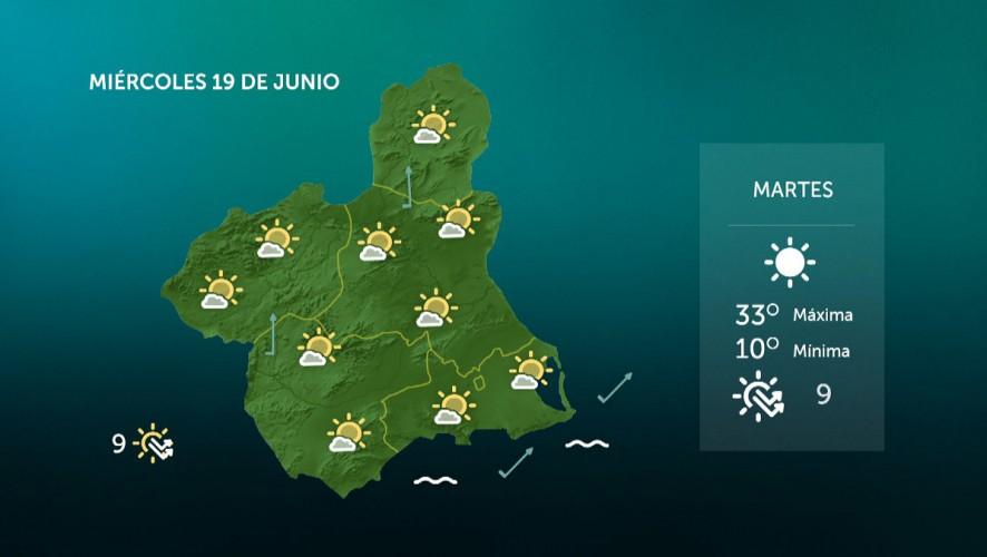Temperaturas mínimas con pocos cambios y máximas en ascenso.