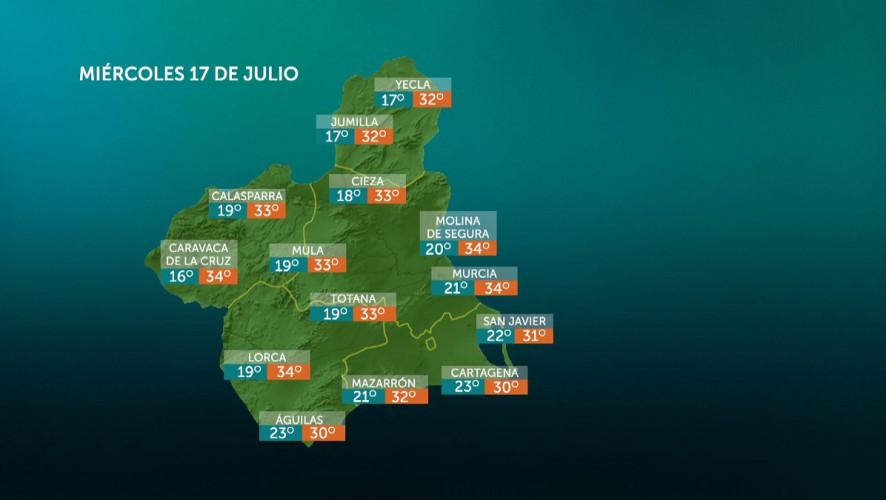 Temperaturas mínimas en ligero descenso; máximas sin cambios