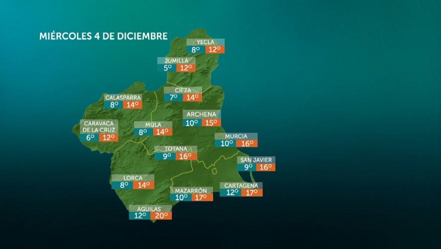 Máximas en ascenso y precipitaciones que disminuirán por la tarde